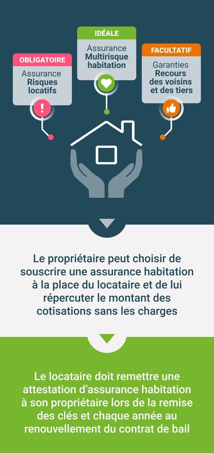 IIlustration NetVox Assurances : l'assurance habitation est-elle obligatoire?